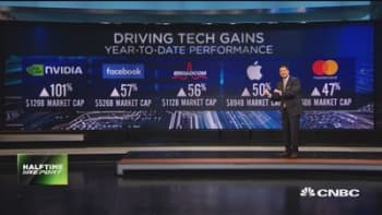 Driving tech gains