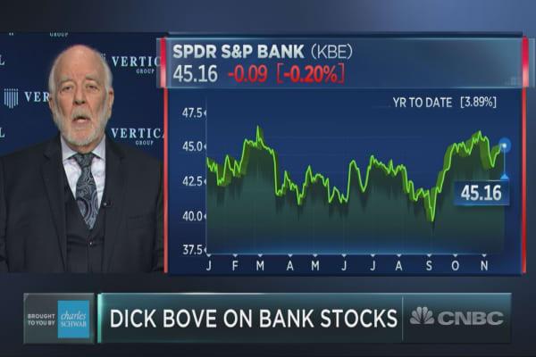 Veteran analyst Dick Bove: Buy Bank of America, short Goldman Sachs