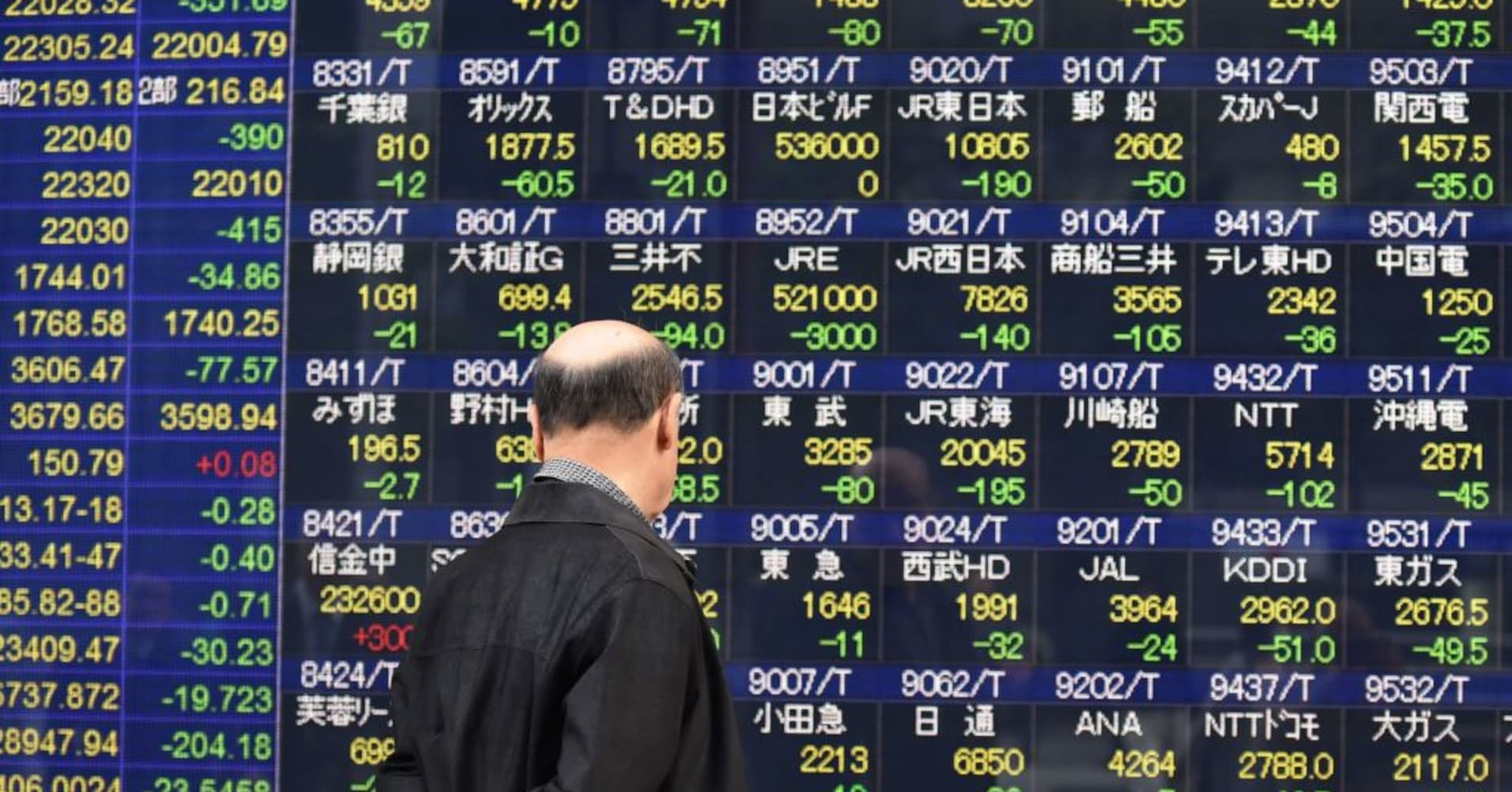 Asian indexes look to a lower start following Chinese stumble