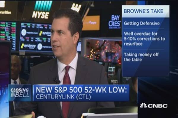 Market is overdue for a correction of up to 10%: Jason Browne