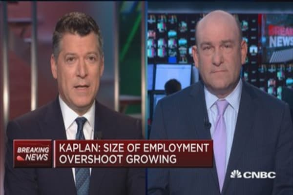 Kaplan: Increasingly cognizant of financial imbalances