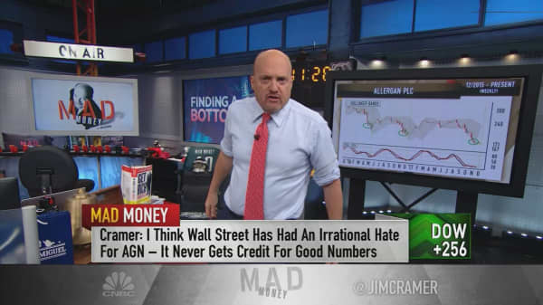 Cramer's charts show that the struggling stock of Square is not yet a bargain