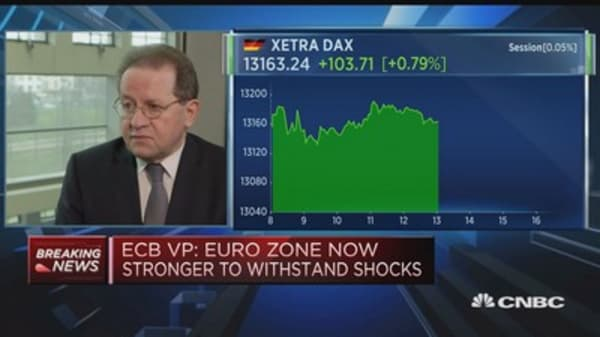 European risks have abated since start of year, says ECB Vice President Constancio