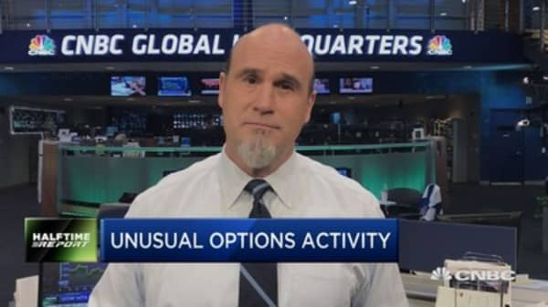 Options market says Bank of America is heading higher