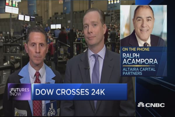 Godfather of technical analysis says this is the next milestone for Dow