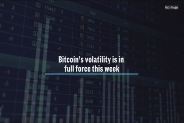 Bitcoin's volatility is in full force this week