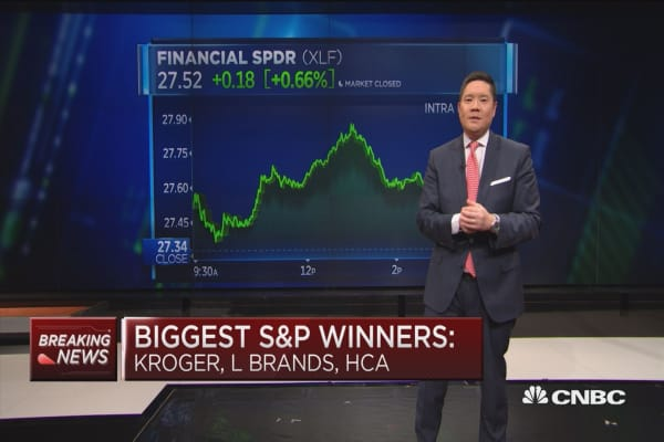 Where is the ETF exuberance?