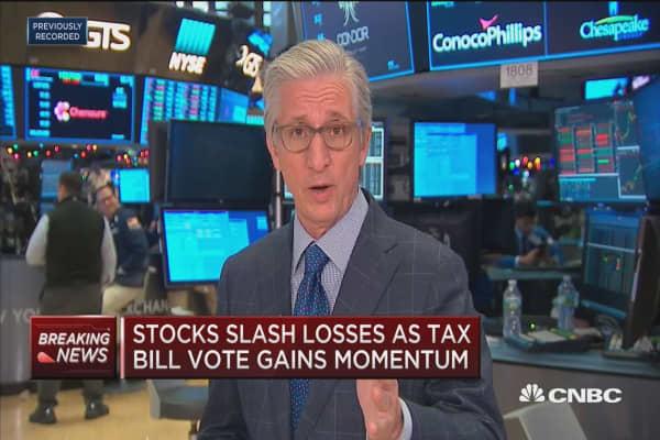 Stocks slash losses at tax bill vote gains momentum
