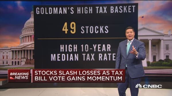 Concern over tax sensitive stocks as tax reform bill looms