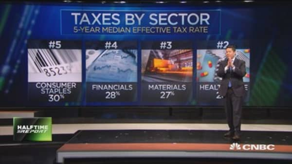 Tax reform winning and losing sectors