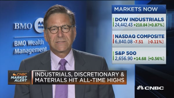 Shift in value-oriented sectors in market rally: Jack Ablin
