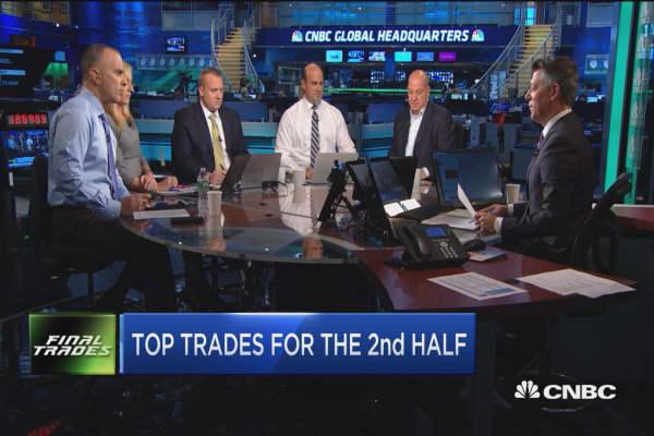 Wal-Mart, JPMorgan, Financials, Mastercard, CarMax & Philip Morris