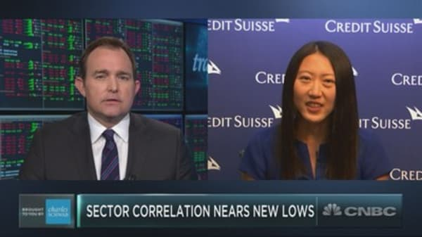 S&P sector correlations near all-time lows