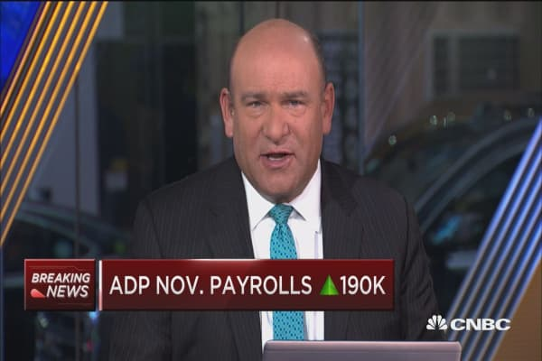 ADP November payrolls up 190,000