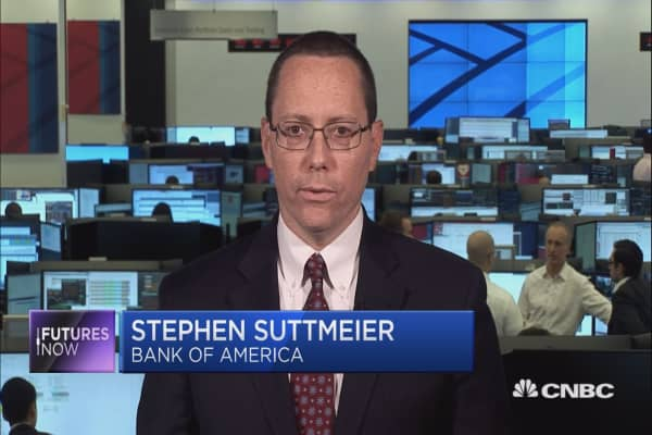 Expect the market rally to stall: BofA strategist