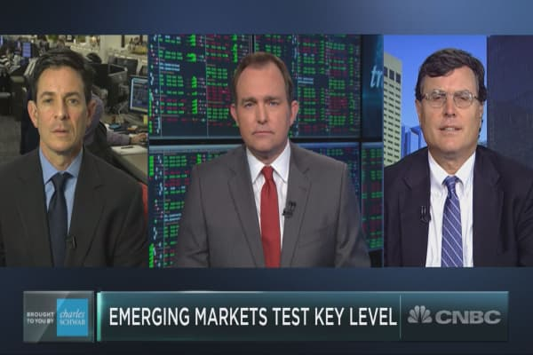 Are investors ignoring risks around emerging markets?