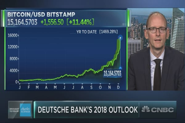 Deutsche Bank's Slok on bitcoin and the market
