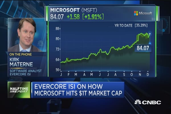 Is Microsoft About to Really Click with Investors?