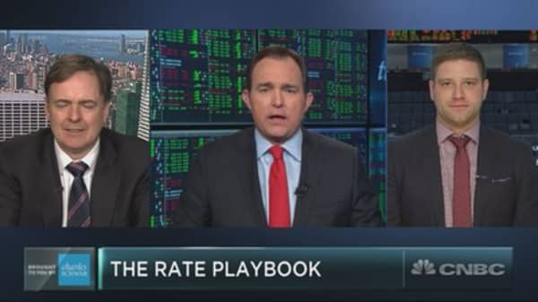 Investors' rate playbook ahead of the Fed meeting