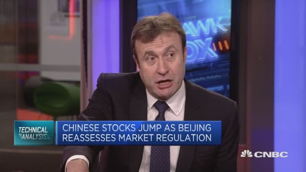 China still in a bull market, says on Credit Suisse analyst