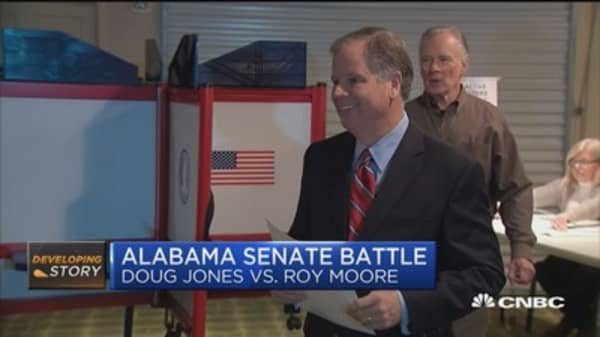 Alabama Senate polls are all over the place