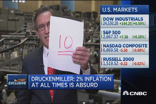 Is 2% inflation at all times absurd? Druckenmiller thinks so