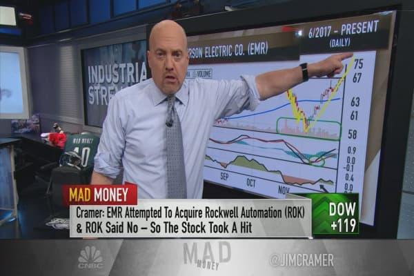 Cramer's charts predict full speed ahead for industrial stocks like Caterpillar, Honeywell