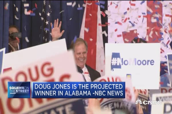Doug Jones is projected winner in Alabama election