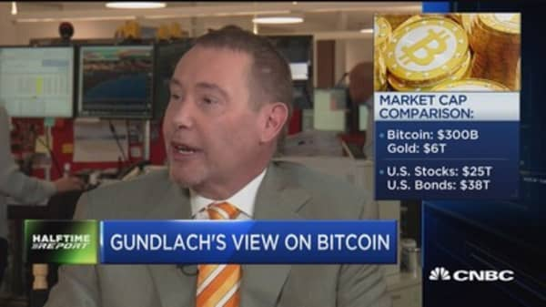 Jeffrey Gundlach's view on bitcoin