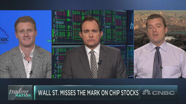 Analysts are missing the mark on a hot group of stocks