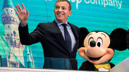 The Walt Disney Company (DIS): Scrutinizing the Chart
