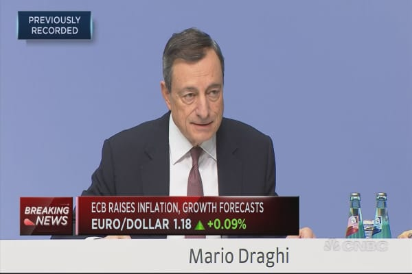 Draghi: Did not discuss end date for APP