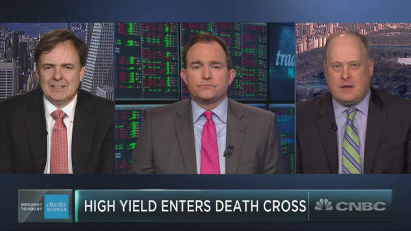 High yield enters into a death cross — here's what it means