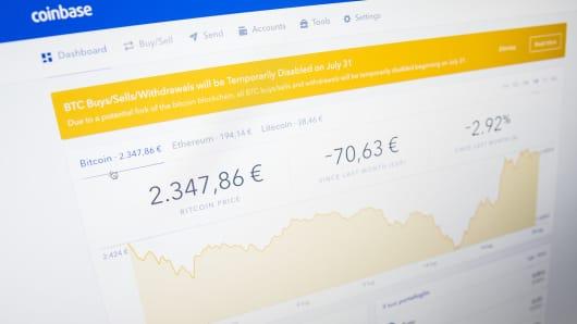 A price charts of Bitcoin on a Coinbase web platform.