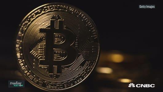 Cme bitcoin time