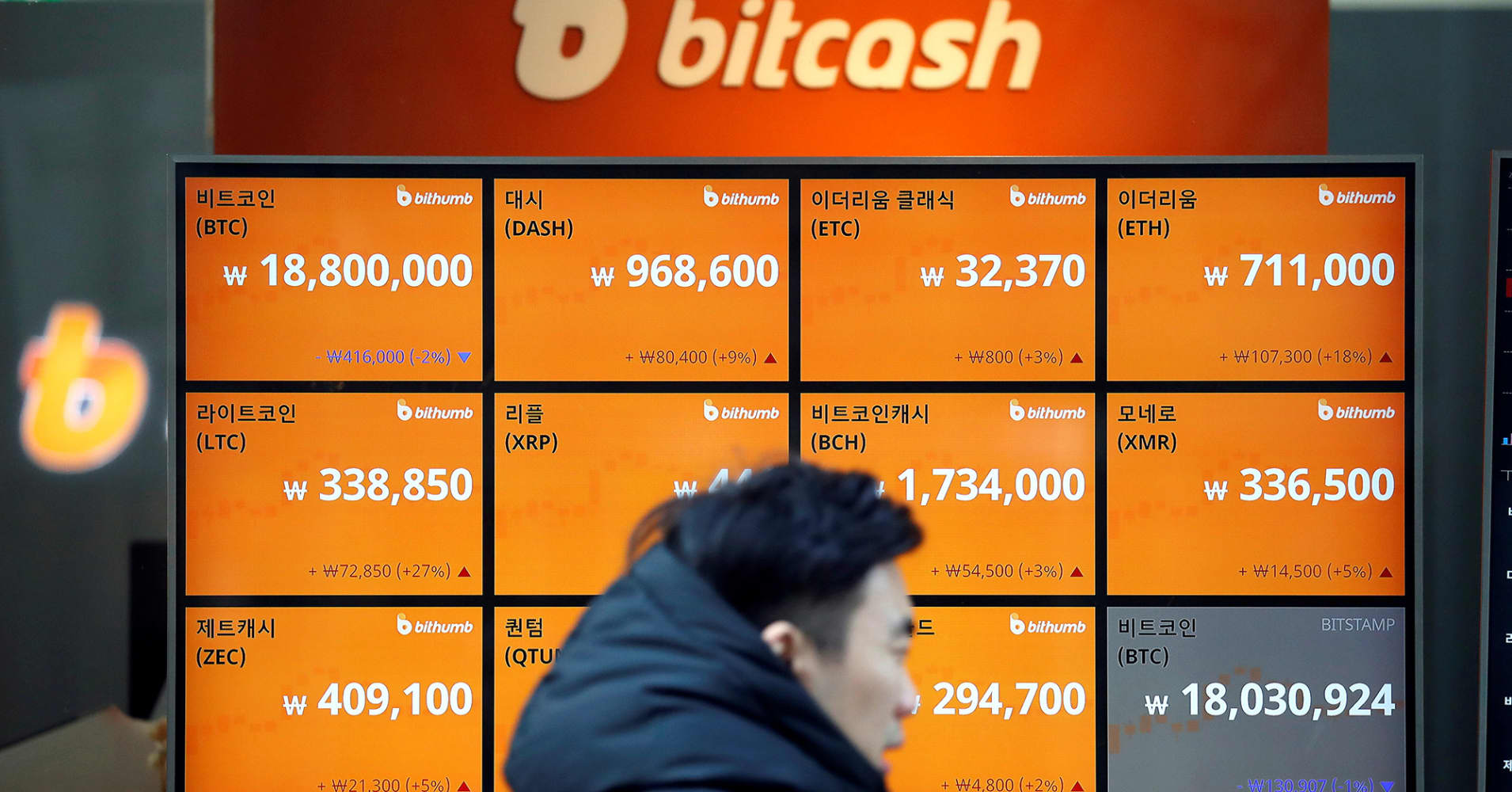 A Man Walks Past An Electric Board Showing Exchange Rates Of Various Cryptocurrencies Including Bitcoin