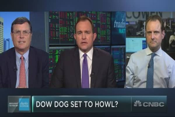 The unlikely 'Dogs of the Dow' picks that could howl in 2018