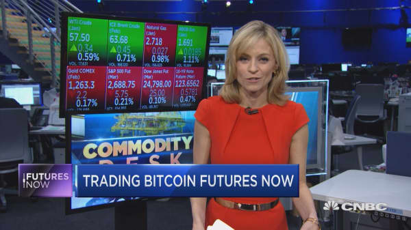 Here's how to buy bitcoin futures