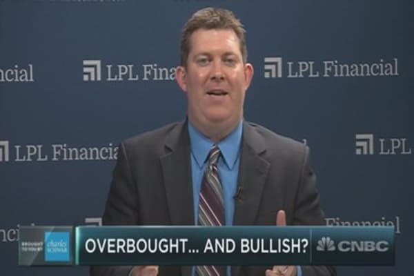 What the market's historically overbought condition really means