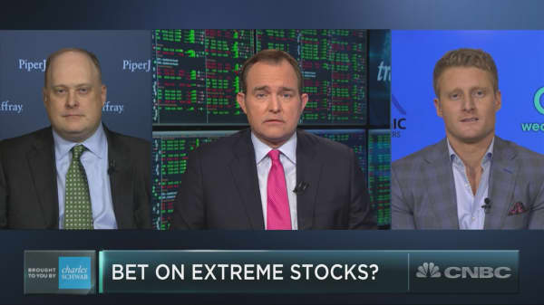 Four Dow stocks trading at extremes