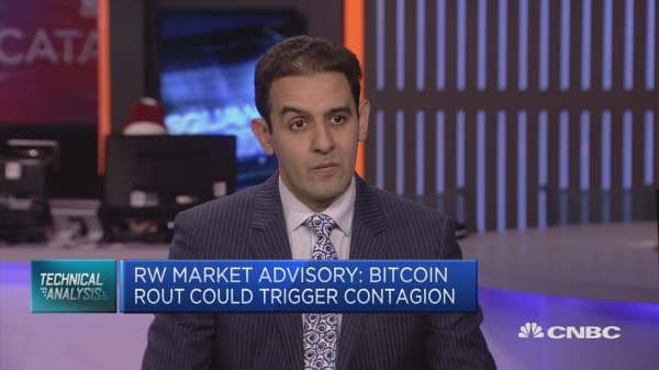 Bitcoin rout could trigger contagion, strategist says