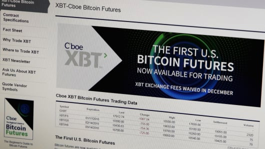 Cboe Files To List 6 Bitcoin Etfs