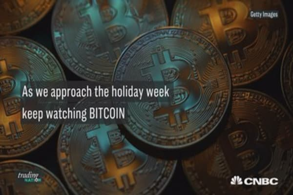 After bitcoin's volatile bout, investors should be cautious about buying the dip