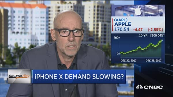 Apple suppliers sink on reports Iphone X weak demand