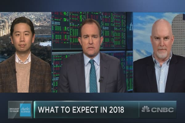 Volatility experts on what to expect for the VIX in 2018