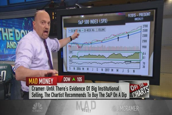 Cramer's S&P 500 and Dow charts indicate a strong start to 2018