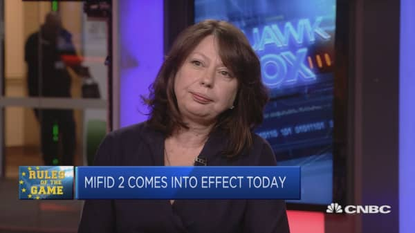 MiFID 2 represents a better deal for the investor: Liquidnet