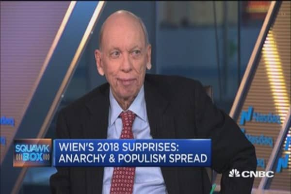 GOP will lose House and Senate because of negative view of Trump, says Wall Street legend Byron Wien