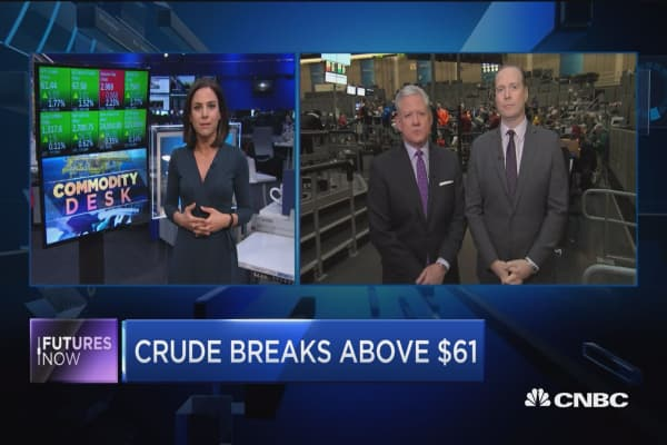 Crude breaks above $61