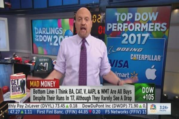 Dow's biggest winners & losers in 2017